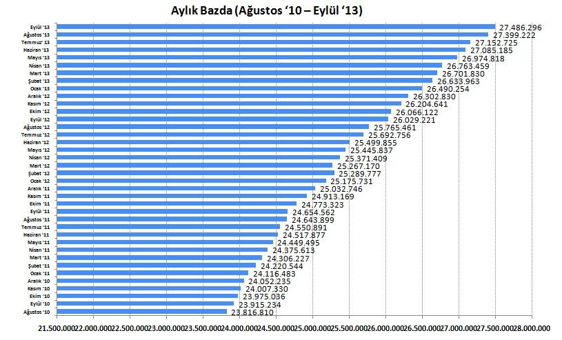 turkiye-internet-kullanicilari