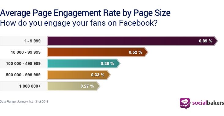 page-er-jan2013-graph