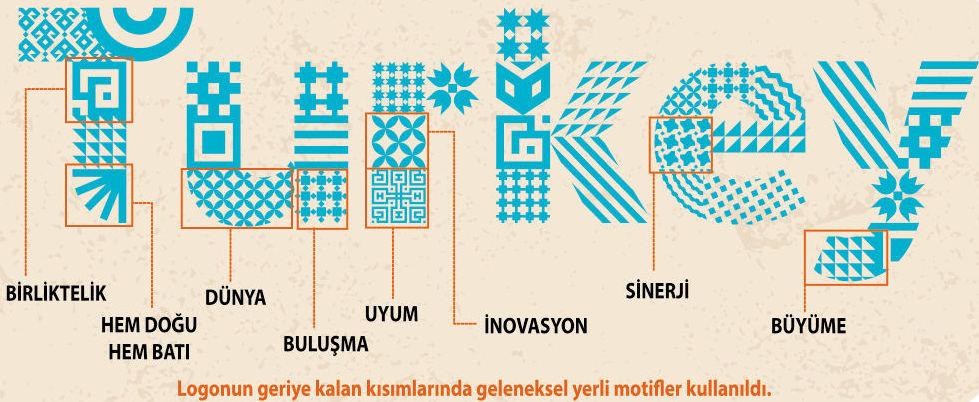 turkiye-yeni-logo-detay